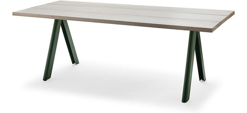 Skagerak Overlap Table · Hunter Green